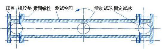 图3 耐冲击试验机原理图